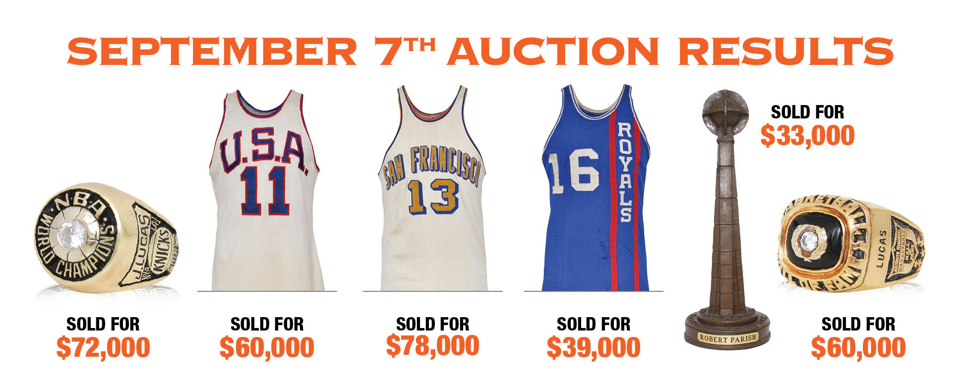 on sale edded 4a5f6 Lucas Collection Sells For $433K; Chamberlain Warriors Tops ...